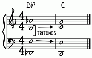 IIb7-T_1