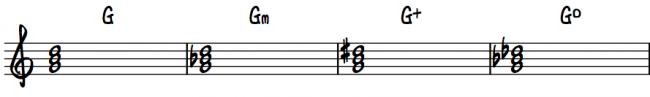 4-g-akkorder