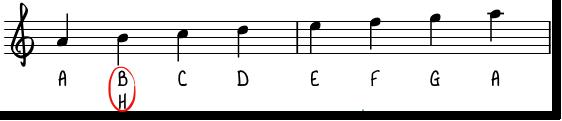 alfabetskala