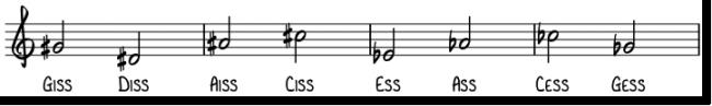 iss-ess-endinger