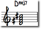Dmaj7
