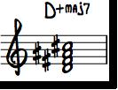 D+maj7