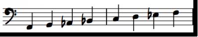 skala6