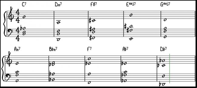forslag-spredt-harmonisering
