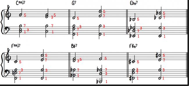 spredt harmonisering, eksempler