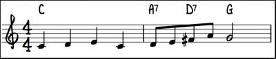 melodi-c-g-akk2