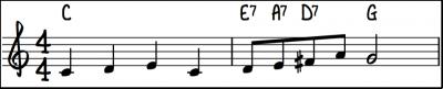 melodi-c-g-akk3