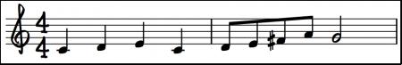 melodi-c-g