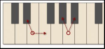 halve trinn på et piano