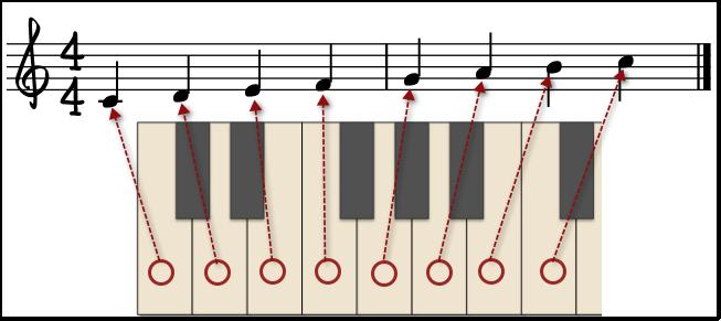 spille piano uten noter