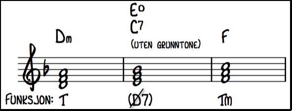 forkortet-dominant-moll