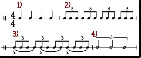 3 mot 4 i praksis