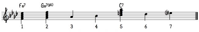 2-5-1-moll-durdominant