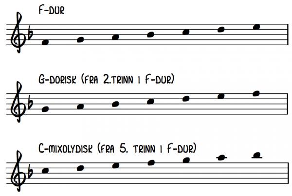 2-5-1-progresjoner - akkordskalaene