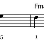 noteeksempel 1