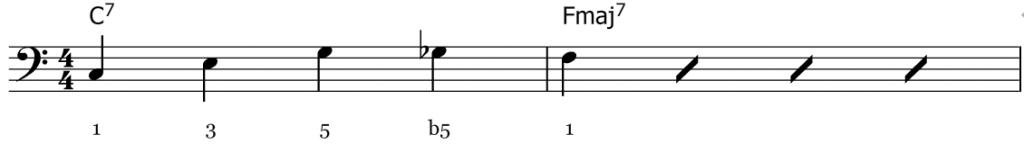noteeksempel 2