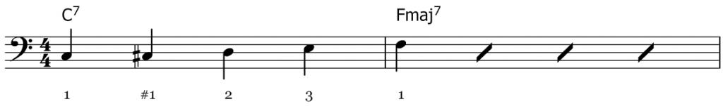 noteeksempel 3