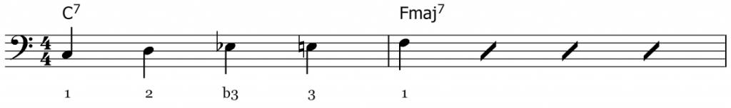 noteeksempel 4