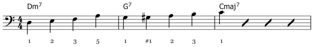 noteeksempel 6