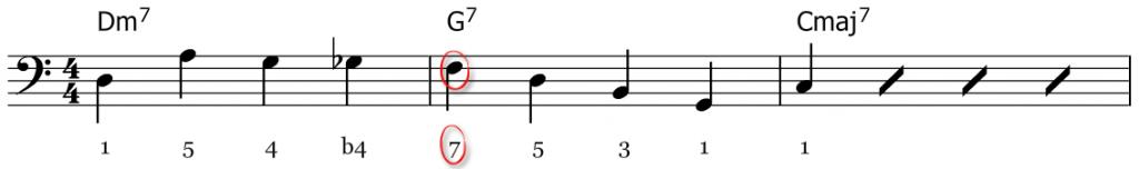 noteeksempel 7