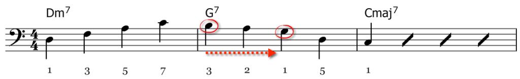 noteeksempel 8