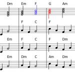 noter-stedfortredende-akkorder