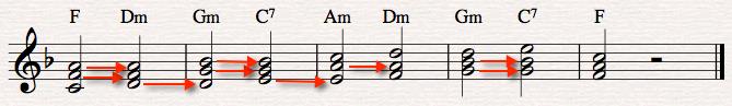 akkorder omvending