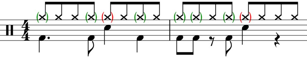 trommesettrytme-hihat-skarp-bass-ferdig