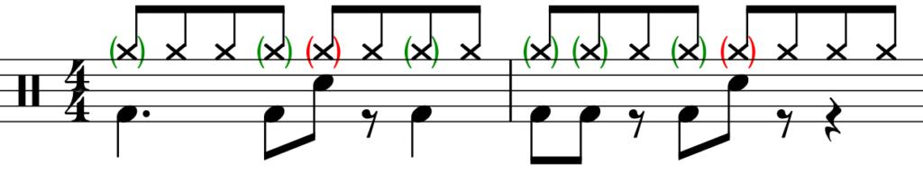 trommesettrytme-hihat-skarp-bass-ferdig-vanskelig