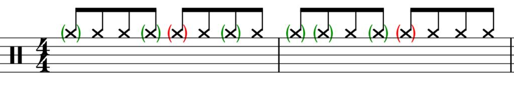 trommesettrytme-hihat-skarp-bass1