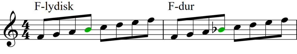 F-lydisk