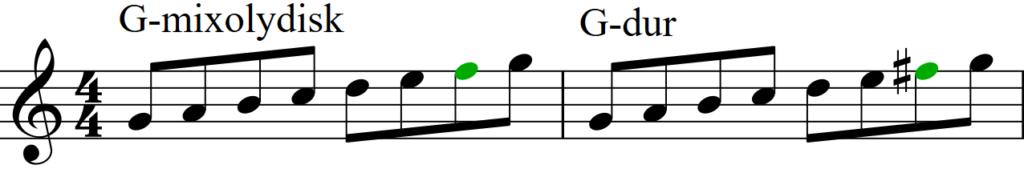 G-mixolydisk