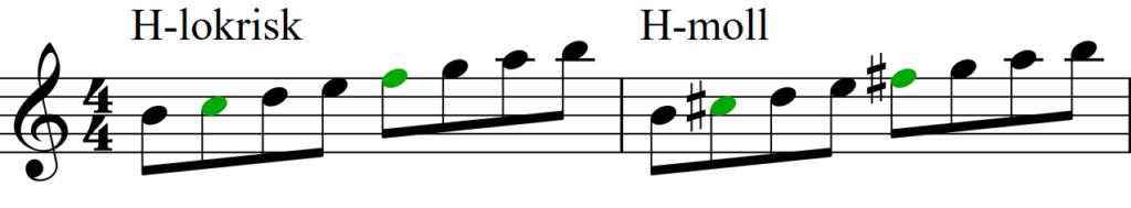 H-lokrisk